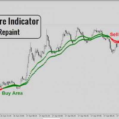 Forex Millionaire Indicator Profile Picture