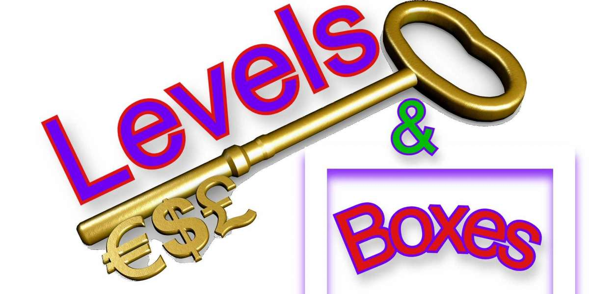 ТС «Boxes & Levels» - Анализ Графика: Ценовые уровни