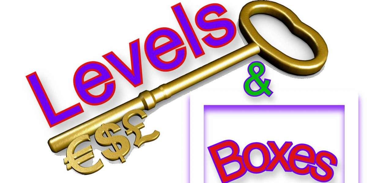 ТС «Boxes & Levels» - Торговые стратегии